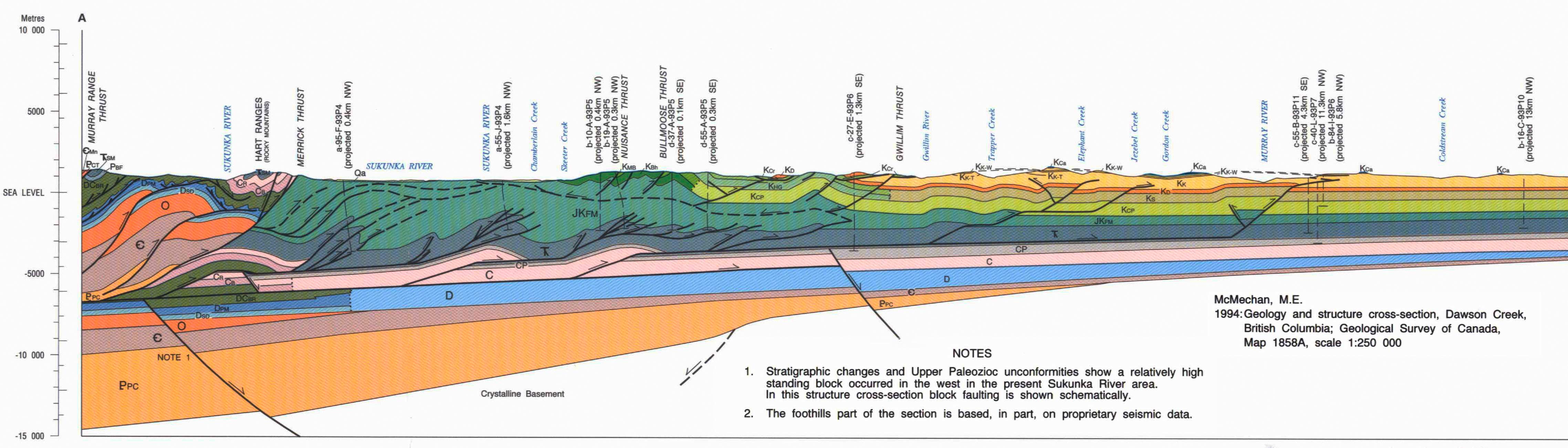 Geopark Geology Tumbler Ridge Global Geologic Block Diagram Youngest To Oldest